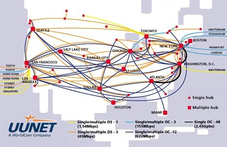 Internet Backbone Map